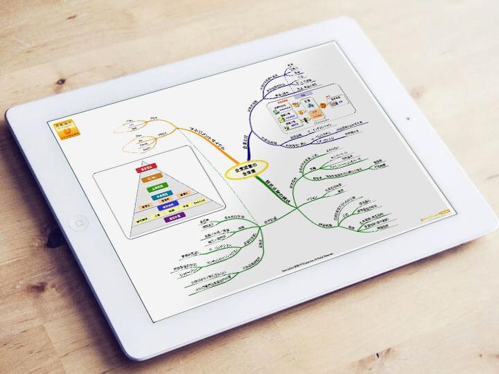 学習マップ